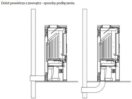 DOSTAWA GRATIS! 30071233 Piec wolnostojący koza 11kW Titan z wylotem spalin fi 150 - spełnia anty-smogowy EkoProjekt