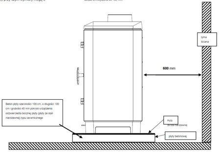 DOSTAWA GRATIS! 86829183 Piec wolnostojący Invicta 8kW Carolo (kolor: antracyt) - spełnia anty-smogowy EkoProjekt
