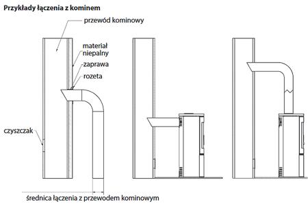 KONS Piec wolnostojący koza 10kW AB (z panelami kaflowymi - biały) - spełnia anty-smogowy EkoProjekt 30065535