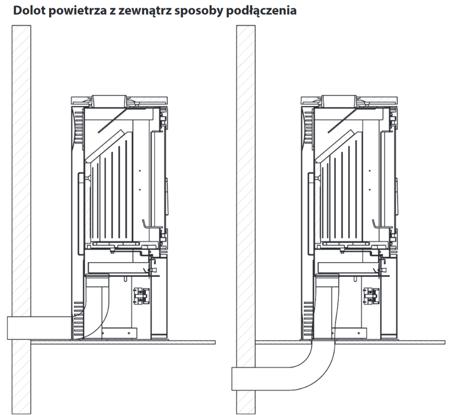 KONS Piec wolnostojący koza 8kW KOZA AB (z panelami kaflowymi - czerwony) - spełnia anty-smogowy EkoProjekt 30066828