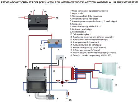 KONS Wkład kominkowy 12kW AQUARIO O12 z płaszczem wodnym, wężownicą (szyba prosta) - spełnia anty-smogowy EkoProjekt 30045552