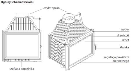 Wkład kominkowy 12kW VN 700/480 BS Gilotyna (prawa boczna szyba bez szprosa, drzwi podnoszone do góry) - spełnia anty-smogowy EkoProjekt 30072661