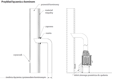 Wkład kominkowy 8kW Maja BS (lewa boczna szyba bez szprosa) - spełnia anty-smogowy EkoProjekt 30040901
